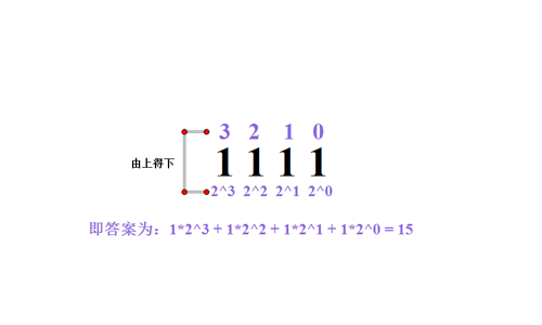2-binary-to-decimal